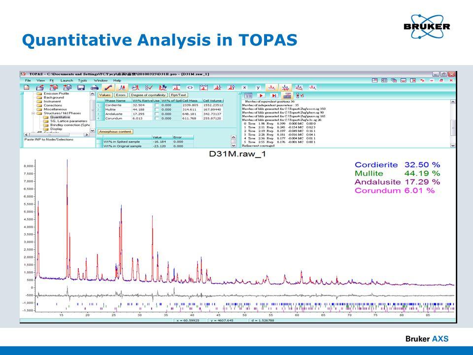 Quantitative Analysis in TOPAS