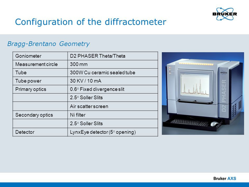Configuration of the diffractometer