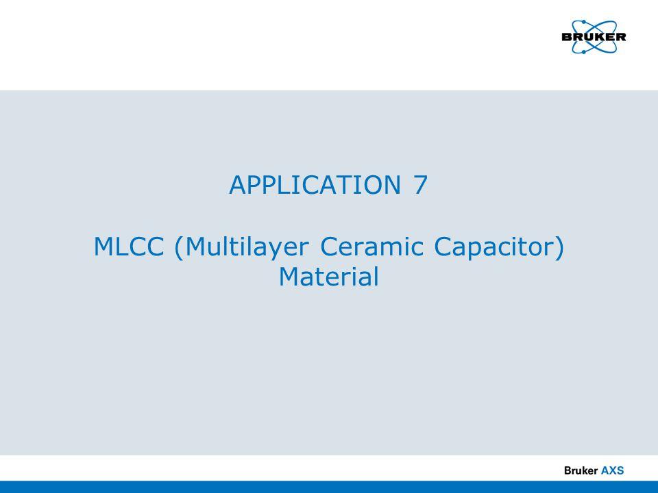 APPLICATION 7 MLCC (Multilayer Ceramic Capacitor) Material