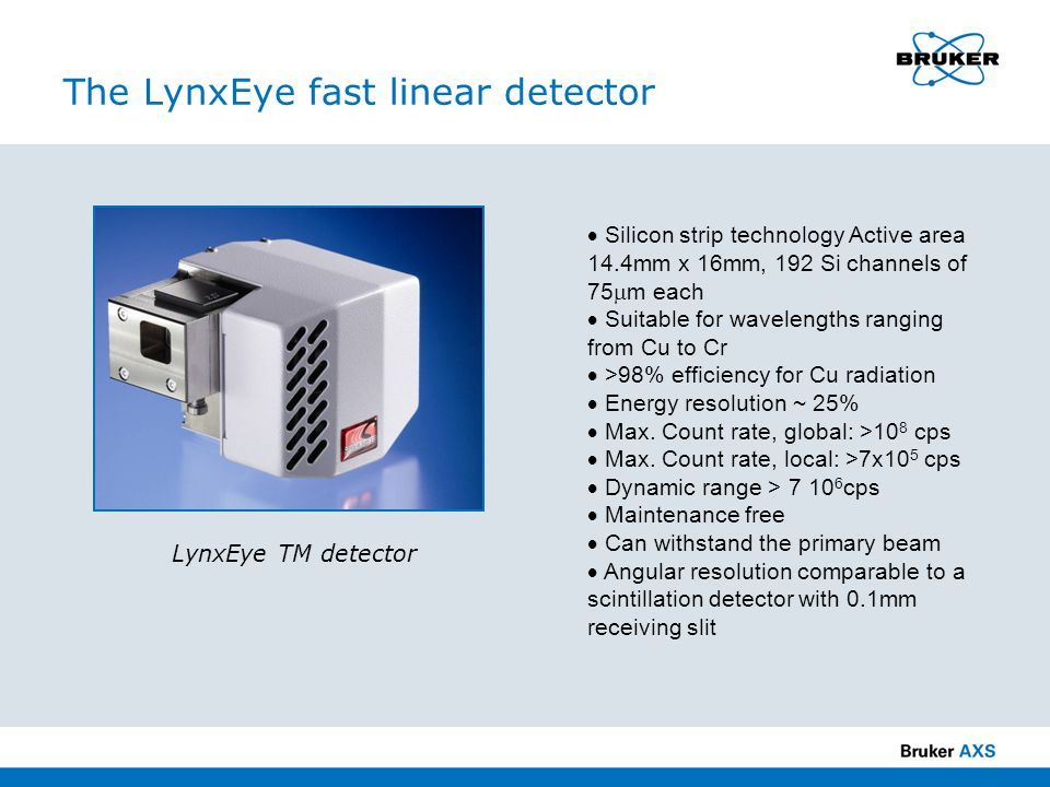 The LynxEye fast linear detector