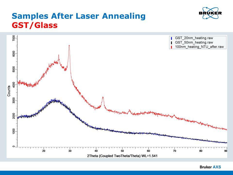 Samples After Laser Annealing