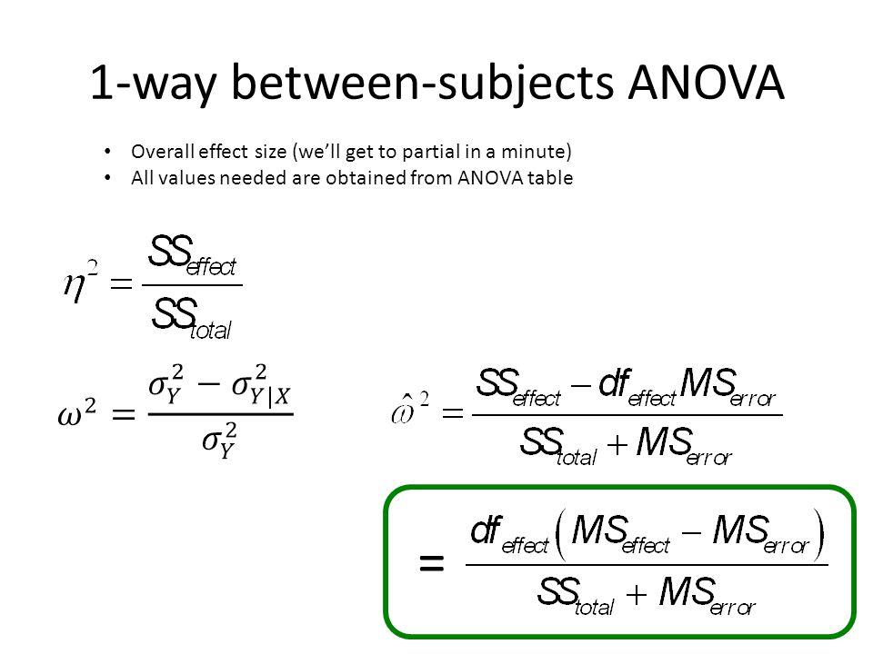 1-way between-subjects ANOVA
