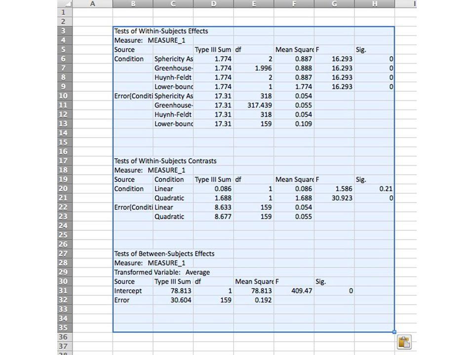 Paste into Excel, make your formula
