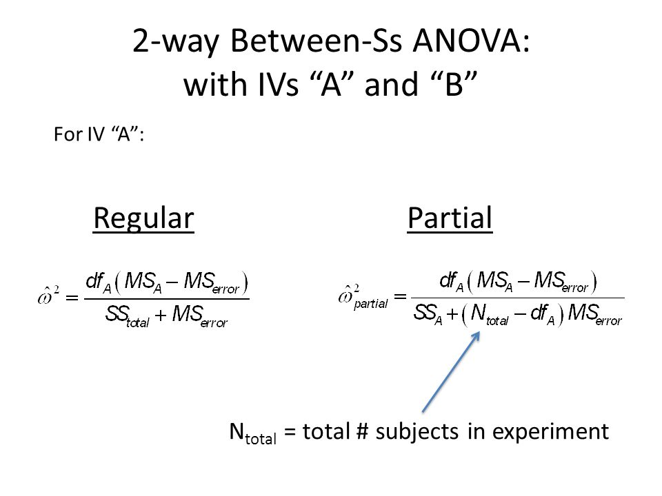 2-way Between-Ss ANOVA: with IVs A and B