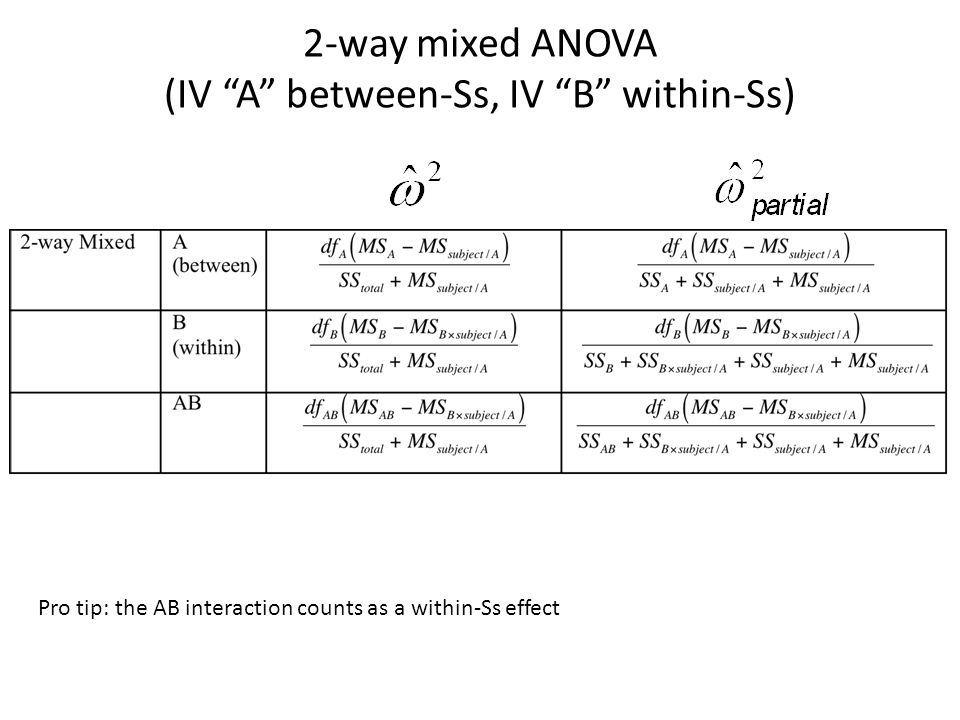 2-way mixed ANOVA (IV A between-Ss, IV B within-Ss)