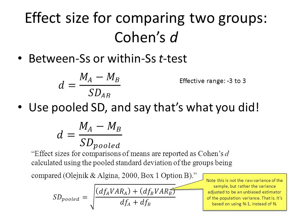 Effect size for comparing two groups: Cohen's d
