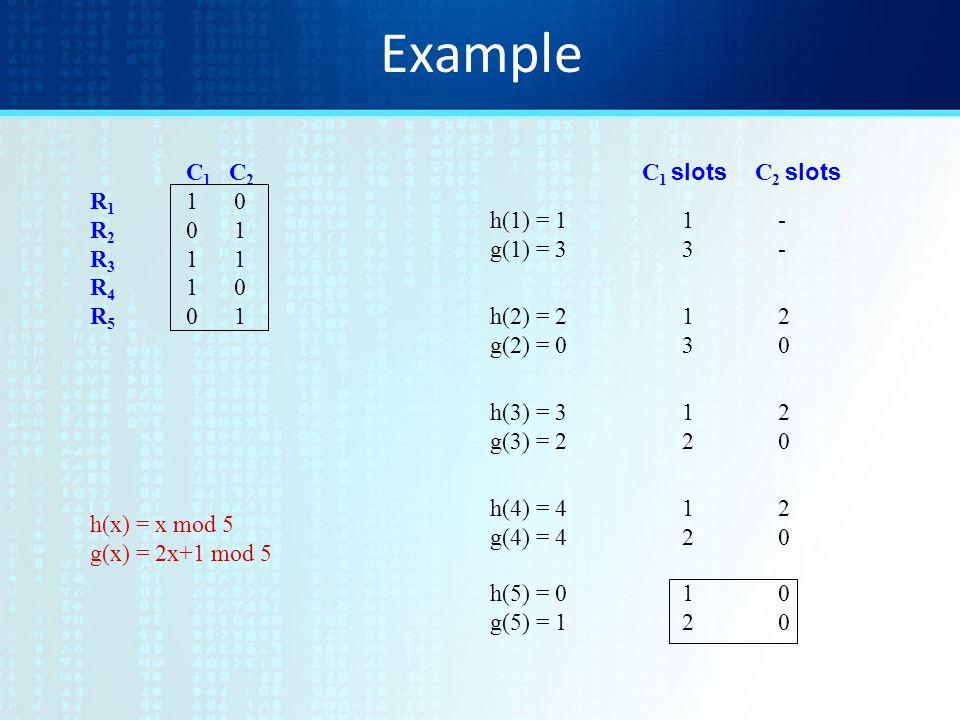 Example C1 C2 R1 1 0 R2 0 1 R3 1 1 R4 1 0 R5 0 1 C1 slots C2 slots