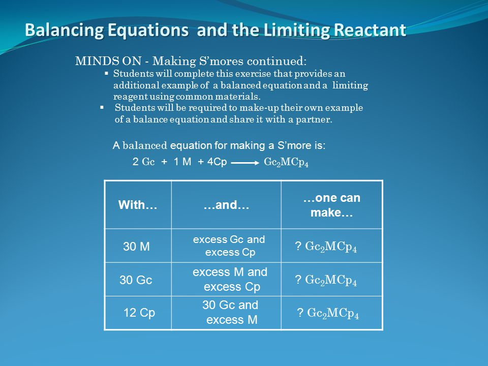 Balancing Equations and the Limiting Reactant