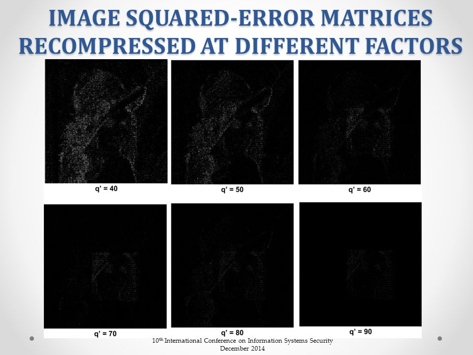 IMAGE SQUARED-ERROR MATRICES RECOMPRESSED AT DIFFERENT FACTORS