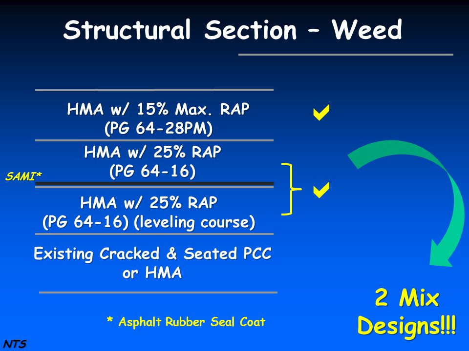 Structural Section – Weed