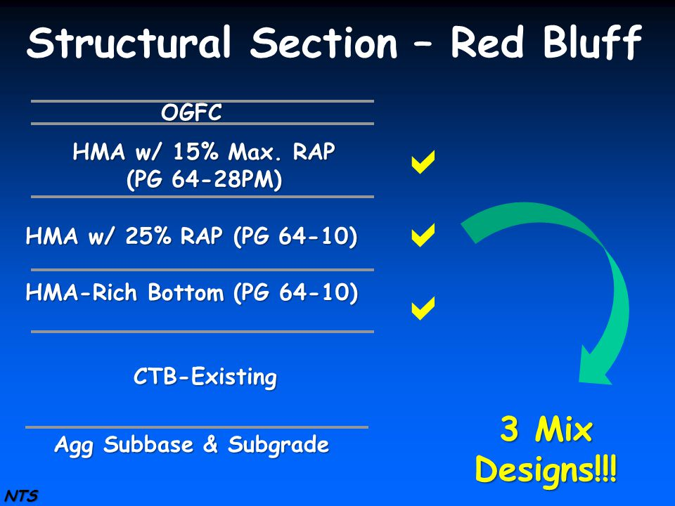 Structural Section – Red Bluff