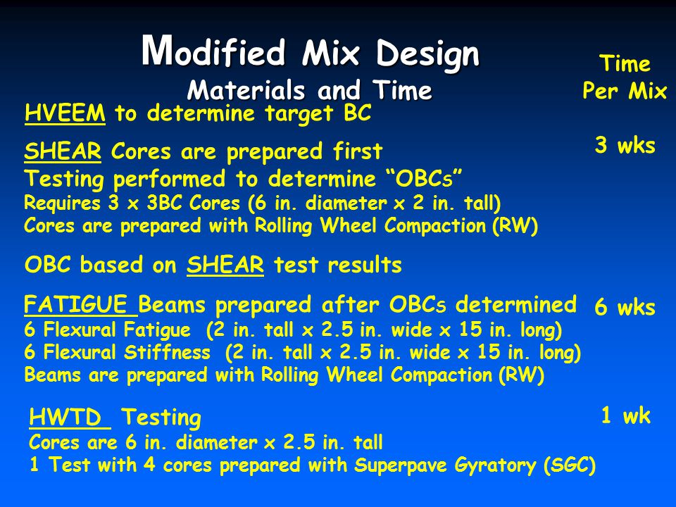 Modified Mix Design Materials and Time