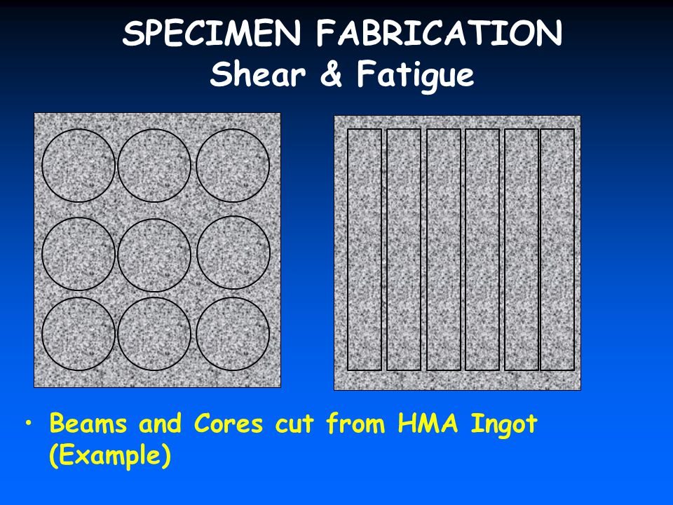 SPECIMEN FABRICATION Shear & Fatigue