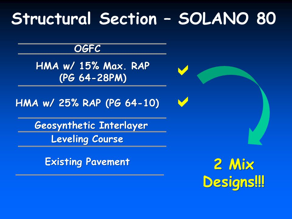 Structural Section – SOLANO 80