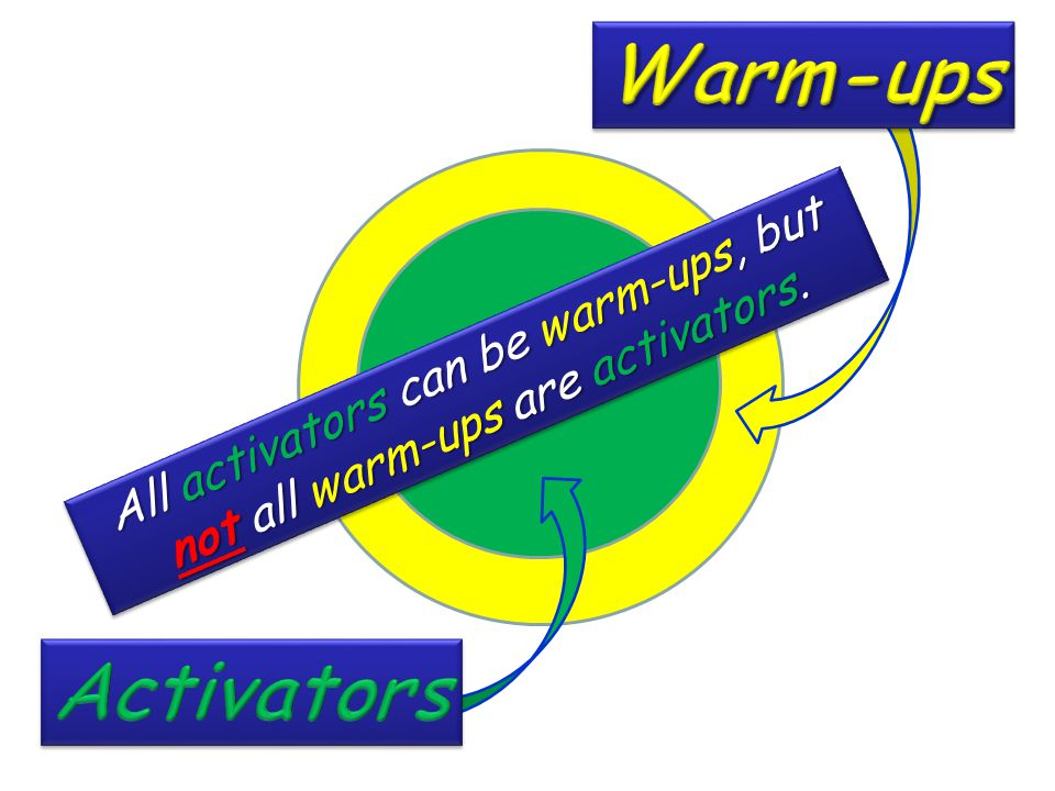 All activators can be warm-ups, but not all warm-ups are activators.