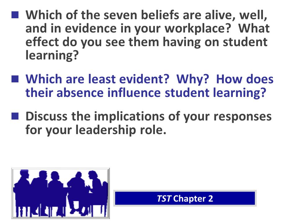 Discuss the implications of your responses for your leadership role.