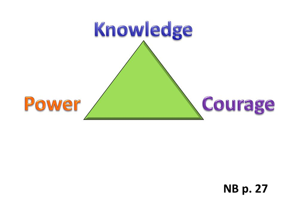 Knowledge Power Courage