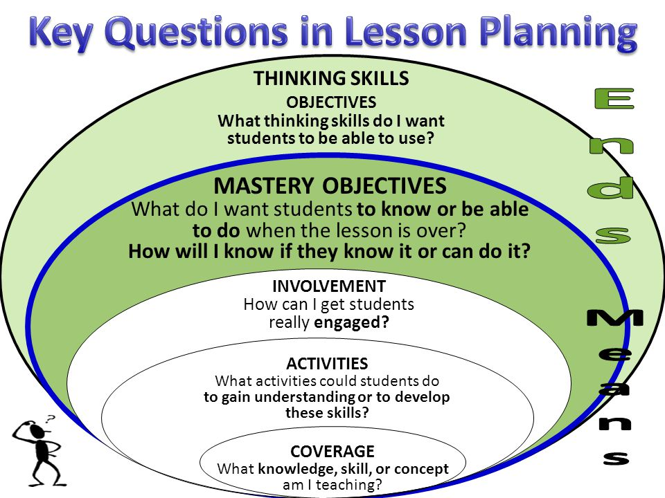 Key Questions in Lesson Planning