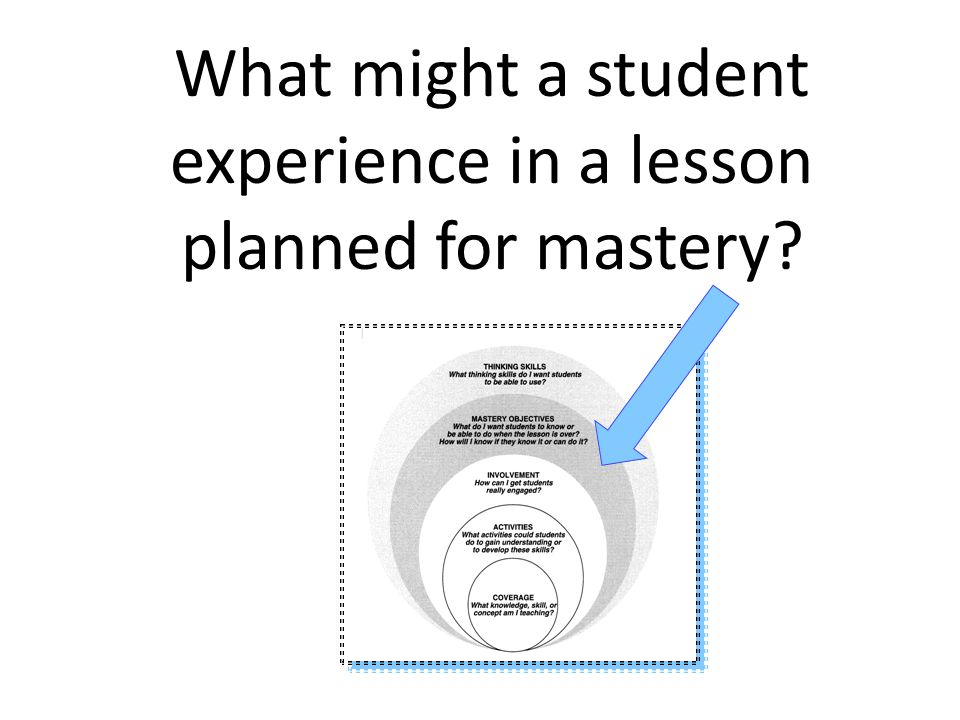 What might a student experience in a lesson planned for mastery