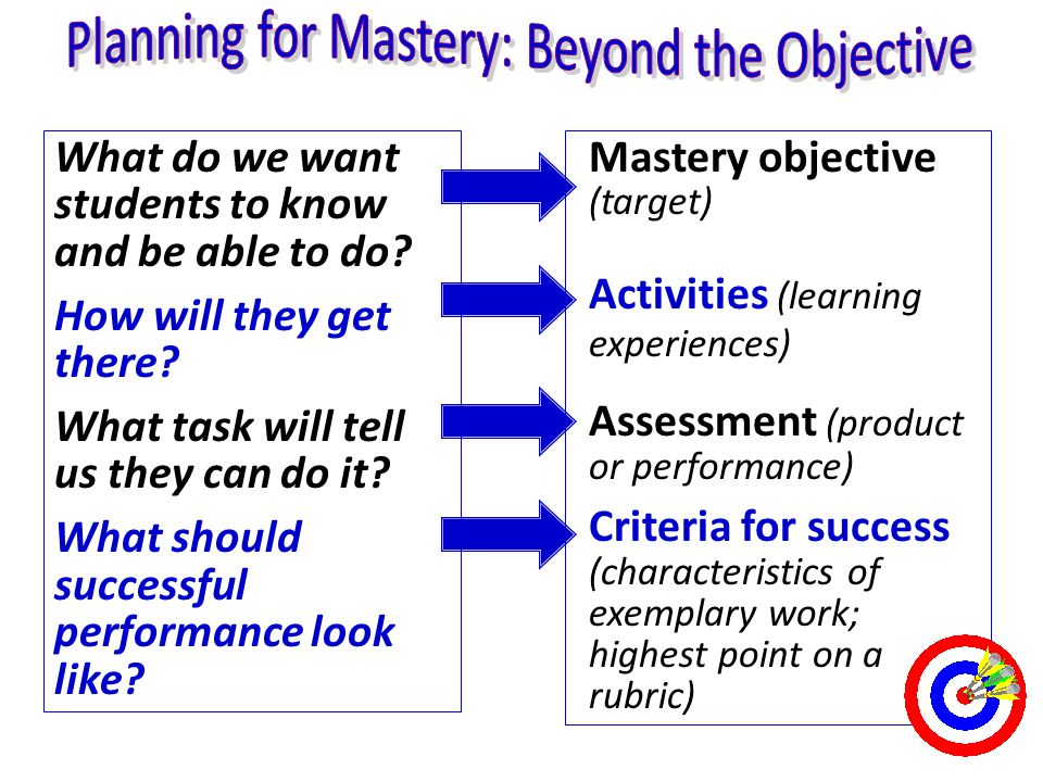 Planning for Mastery: Beyond the Objective