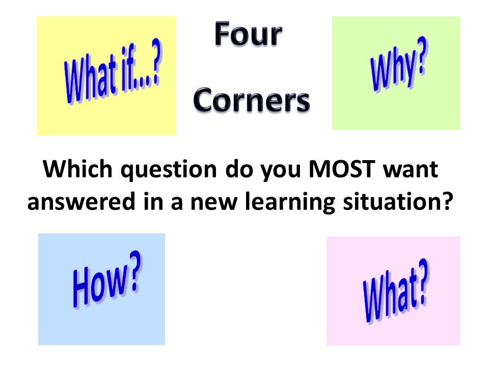 Which question do you MOST want answered in a new learning situation