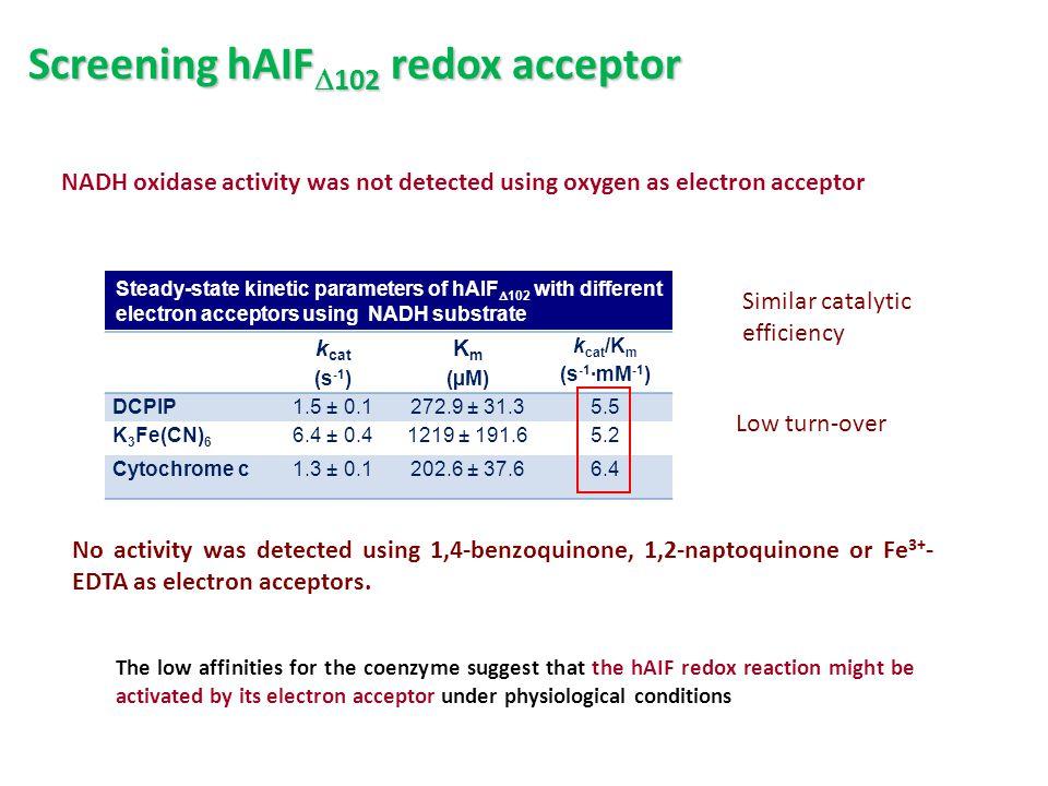Screening hAIF102 redox acceptor