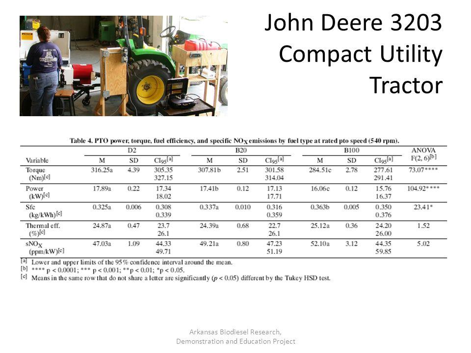 John Deere 3203 Compact Utility Tractor