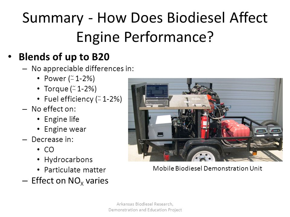 Summary - How Does Biodiesel Affect Engine Performance