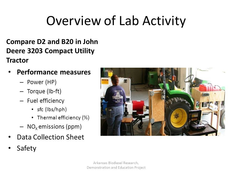 Overview of Lab Activity