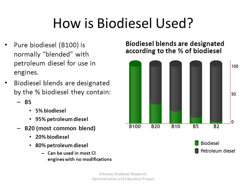 Arkansas Biodiesel Research, Demonstration and Education Project