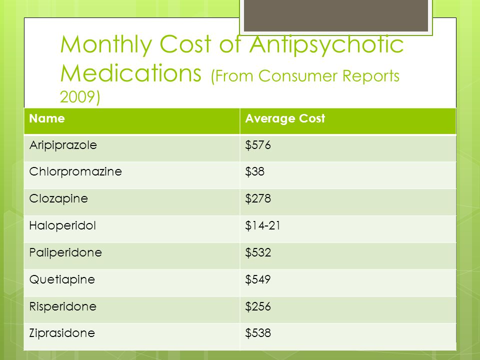 Monthly Cost of Antipsychotic Medications (From Consumer Reports 2009)