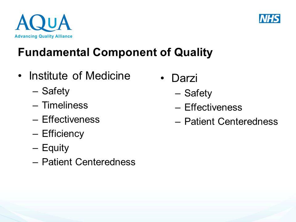 Fundamental Component of Quality Fundamental