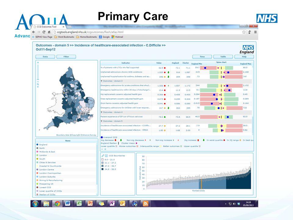 - Primary Care