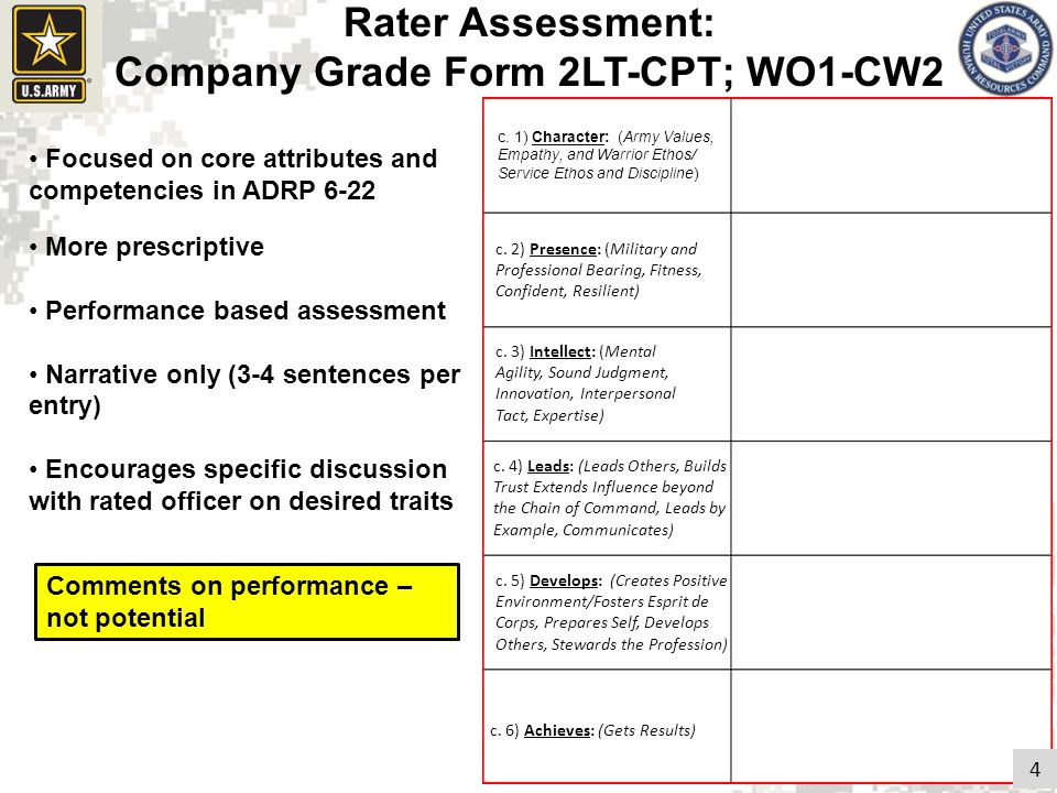 Company Grade Form 2LT-CPT; WO1-CW2