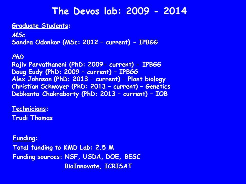 The Devos lab: 2009 - 2014 Graduate Students: MSc