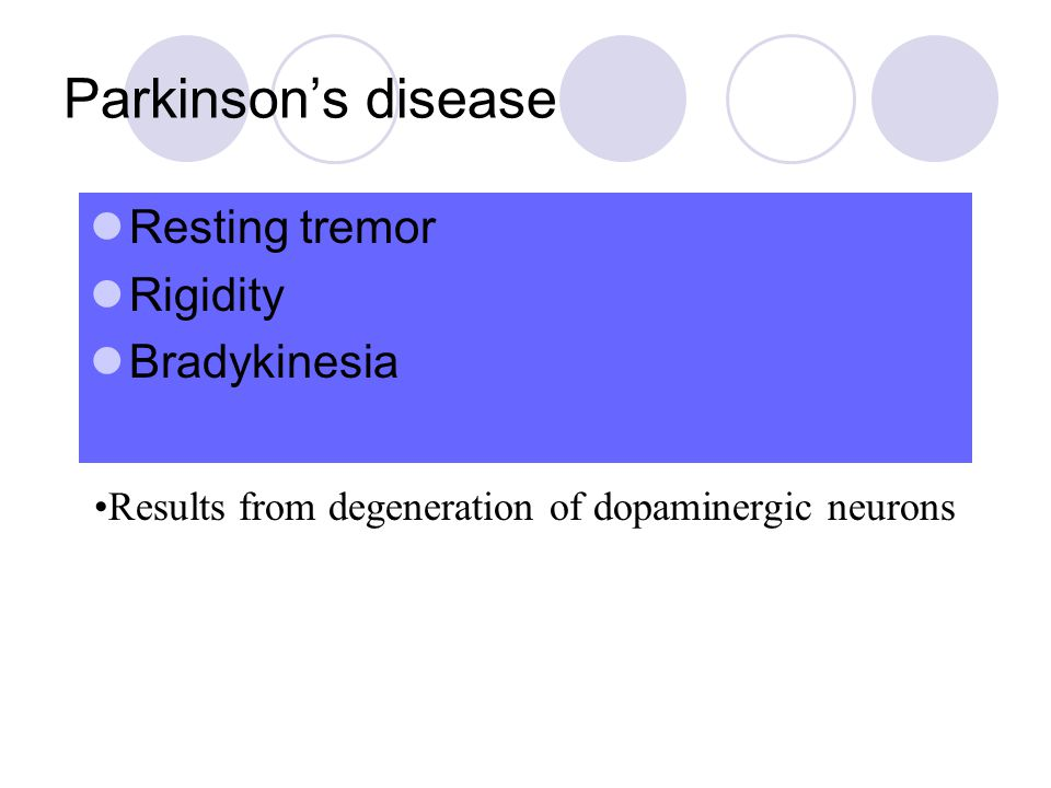 Parkinson's disease Resting tremor Rigidity Bradykinesia