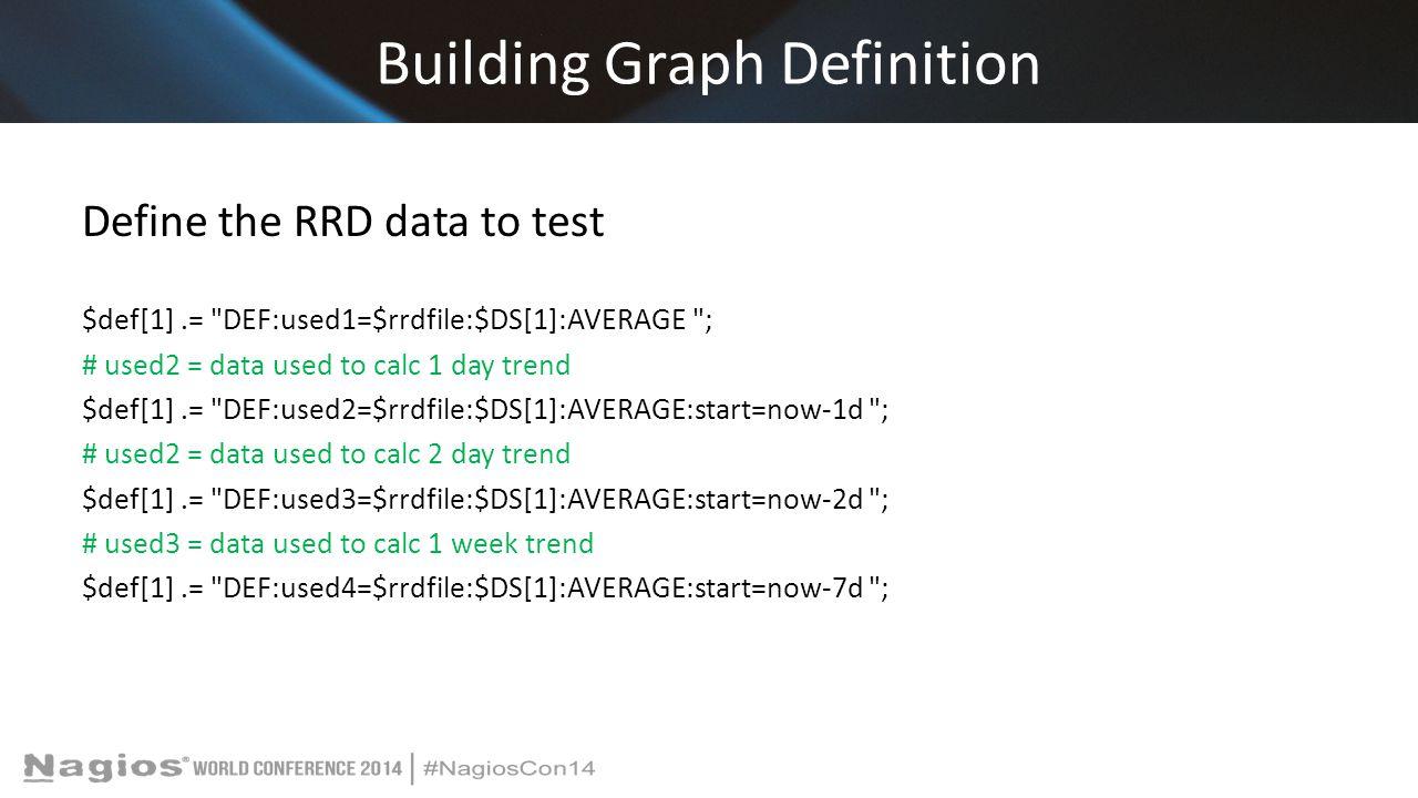 Building Graph Definition