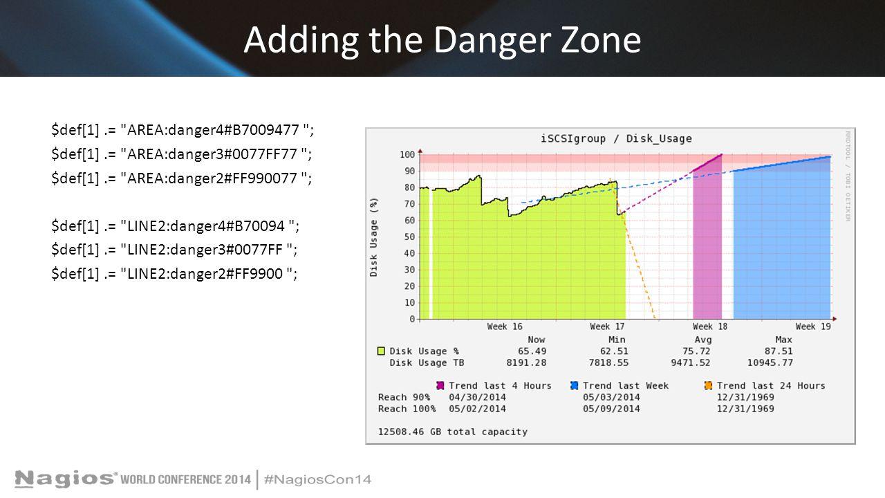 Adding the Danger Zone