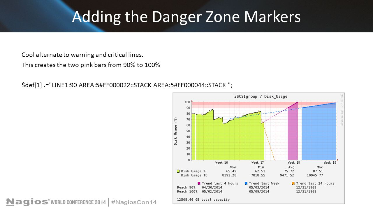 Adding the Danger Zone Markers