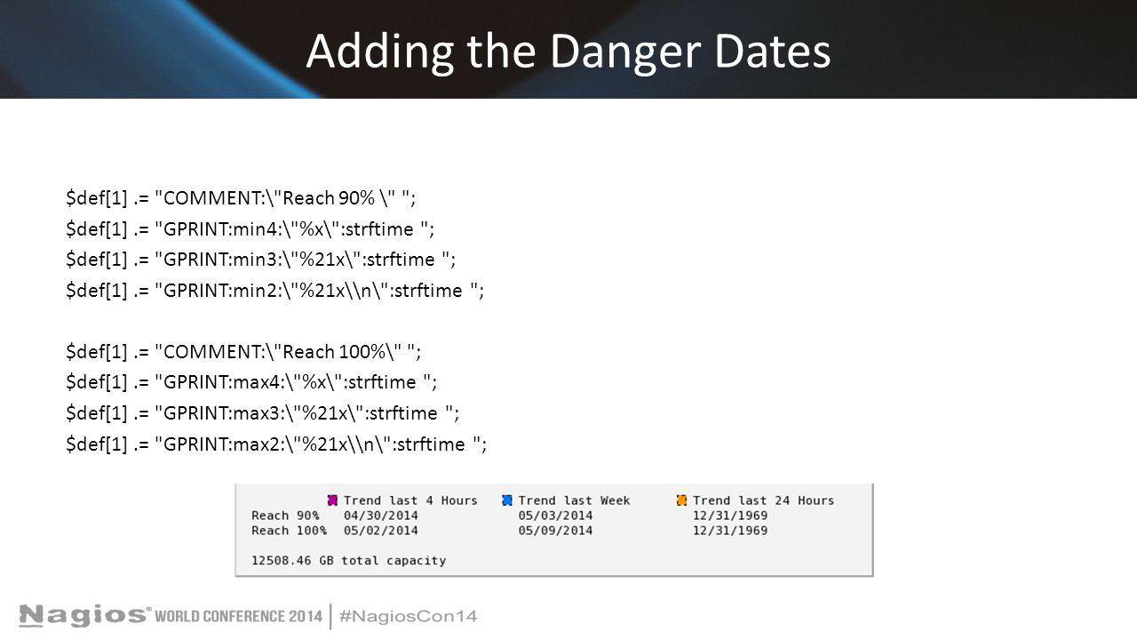 Adding the Danger Dates