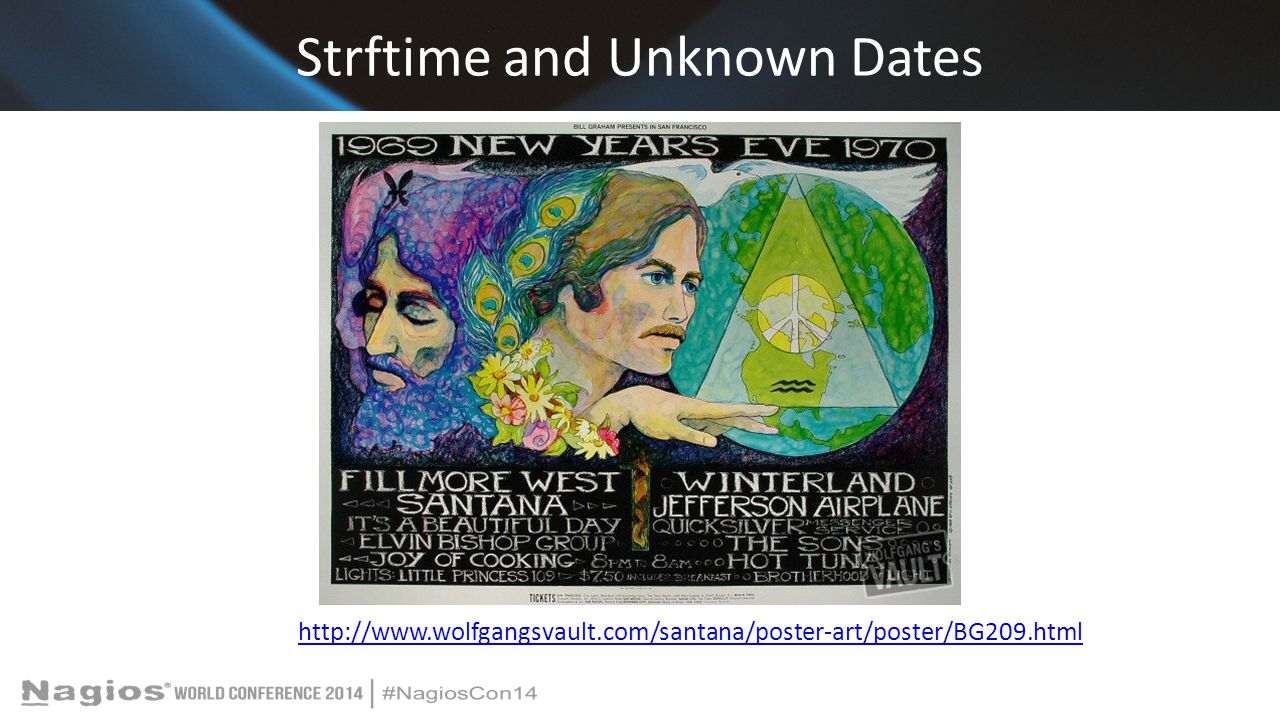 Strftime and Unknown Dates