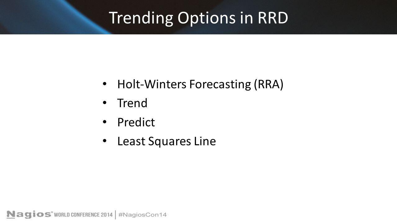 Trending Options in RRD