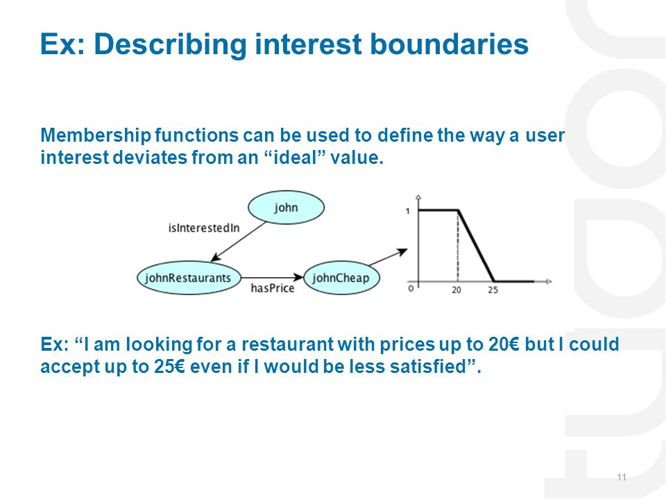 Ex: Describing interest boundaries