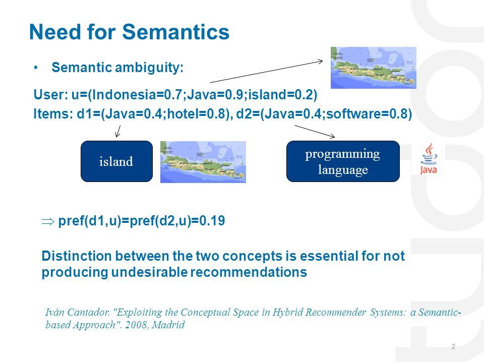 Need for Semantics Semantic ambiguity: