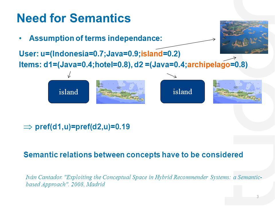Need for Semantics pref(d1,u)=pref(d2,u)=0.19
