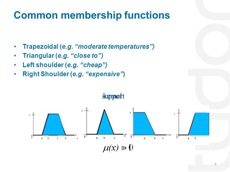 Common membership functions