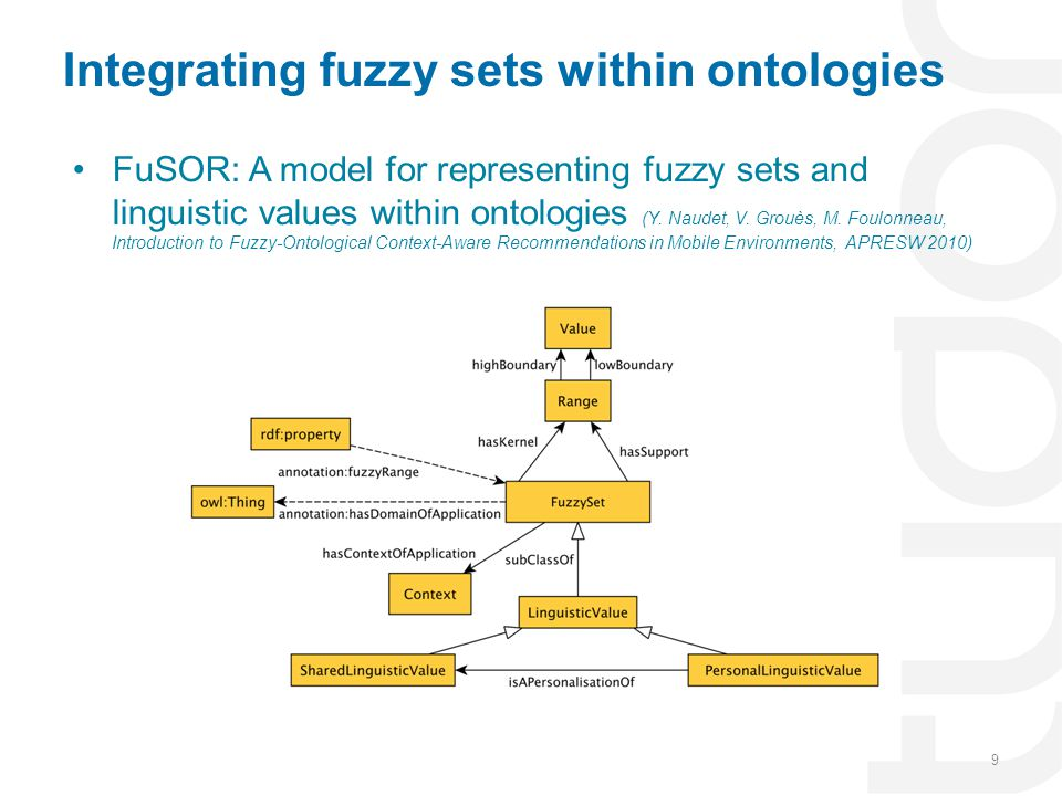 Integrating fuzzy sets within ontologies