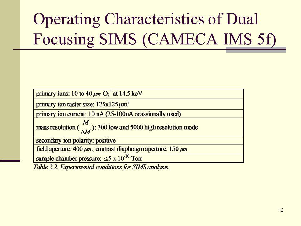 Operating Characteristics of Dual Focusing SIMS (CAMECA IMS 5f)