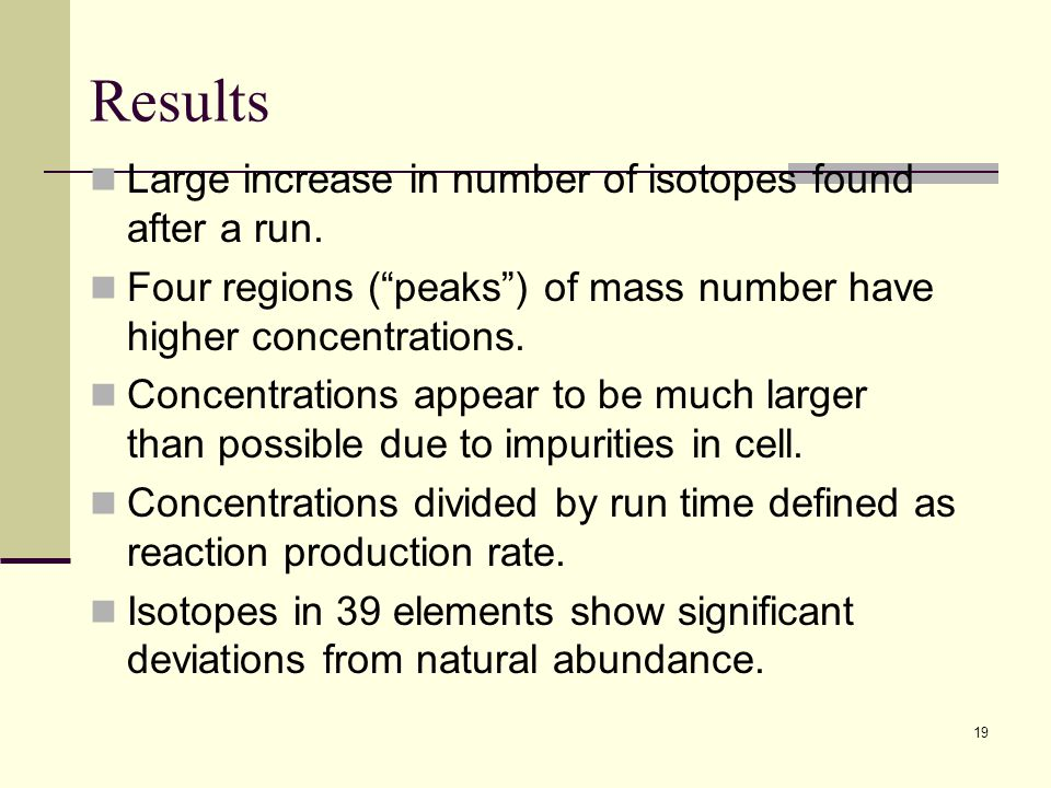 Results Large increase in number of isotopes found after a run.