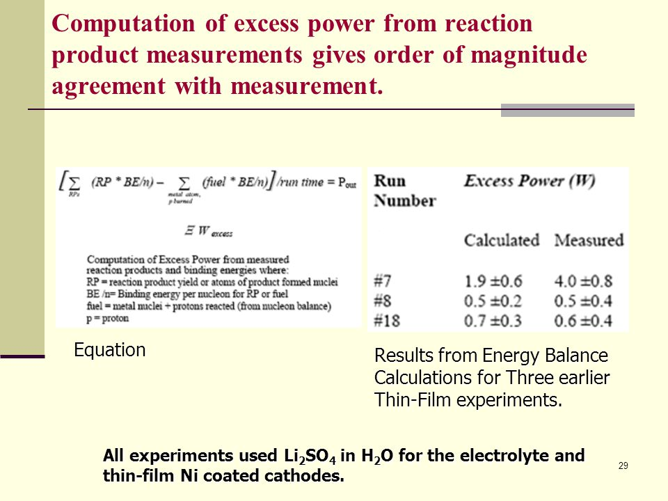 Computation of excess power from reaction product measurements gives order of magnitude agreement with measurement.